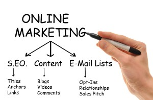 OnlineMarketingandOfflineBusiness 300x196 The Top Online Marketing Trends for This Year